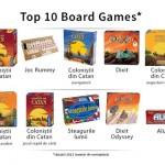 Elefant.ro: Vânzările de board games s-au dublat anul trecut