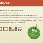 Bărbații, cei mai activi cumpărători online din România