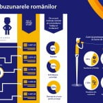 Câţi români fac bani din hobby-urile lor?
