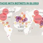 Câte atacuri au lansat infractorii cibernetici, în prima parte a anului?