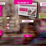 Telekom, un an de prezenţă pe piaţa din România