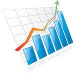Indicatorul de încredere economică, în creştere