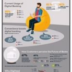 Avantajele soluțiilor bancare digitale