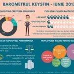 Economia României continuă să crească temperat